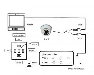 Diagram-cc-a115