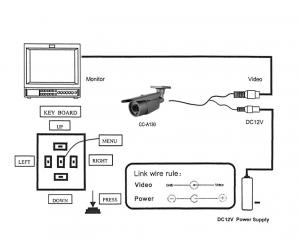 Diagram-cc-a130