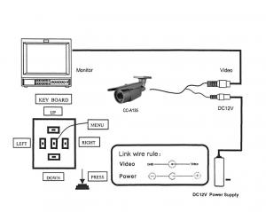 Diagram-cc-a135