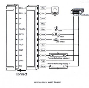 common power supply diagram