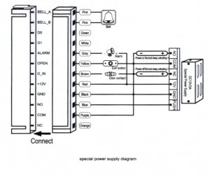 special power supply diagram